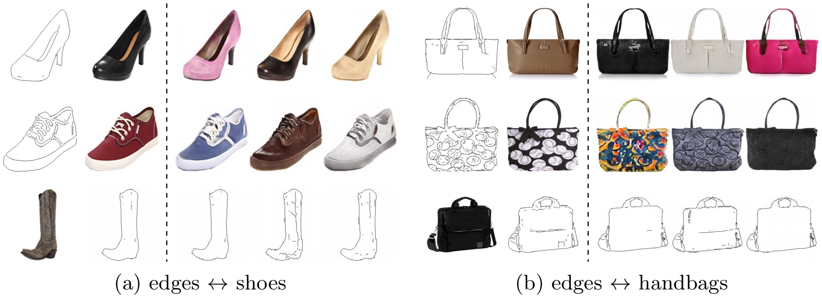 edges2shoes_handbags