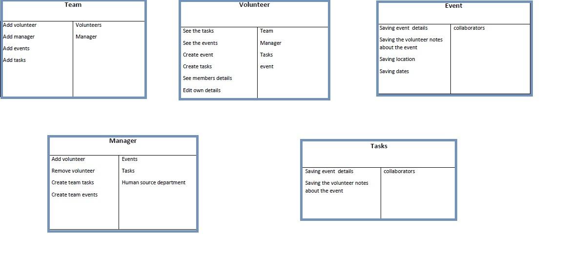 Class Diagram & CRC Cards · talgarusi/Itorerut-Project Wiki · GitHub