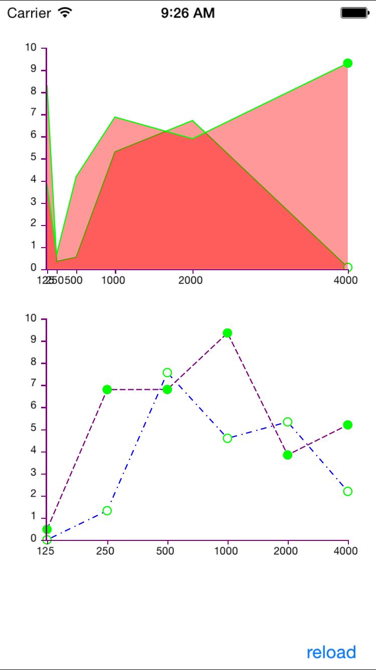 Graphs image