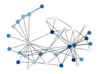 networkbefore