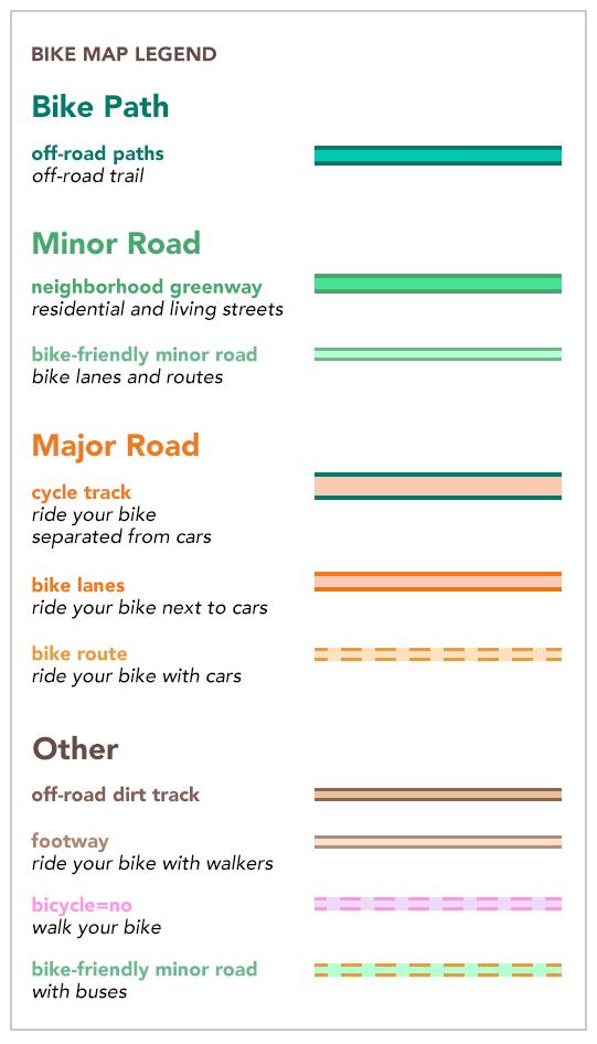 Walkabout Bike Map Legend