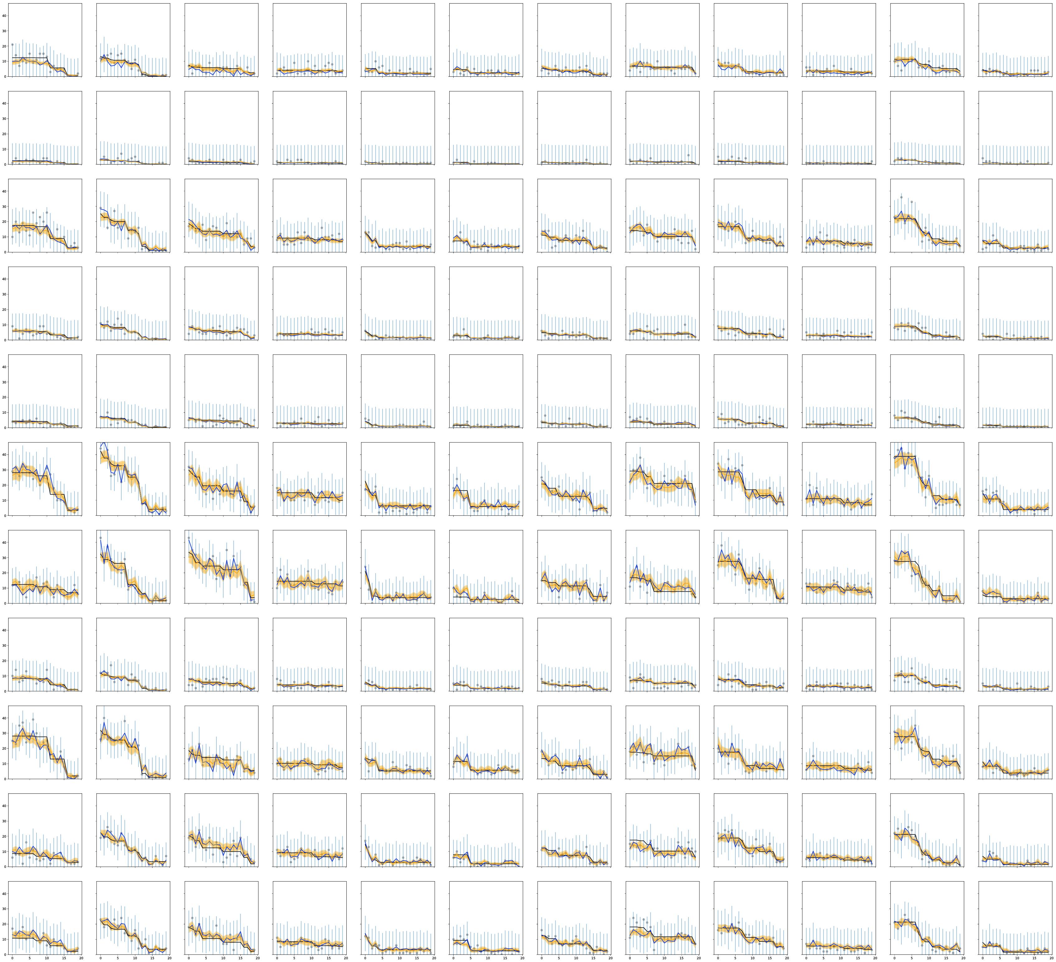Visualization of the Poisson functional matrix factorization