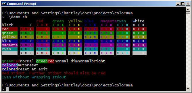 Same ANSI sequences on Windows, using Colorama.