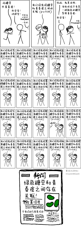 xkcd关于多重比较的漫画