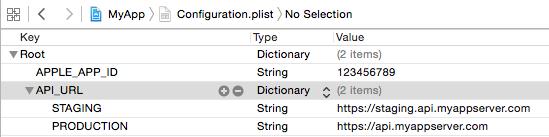 Configuration.plist