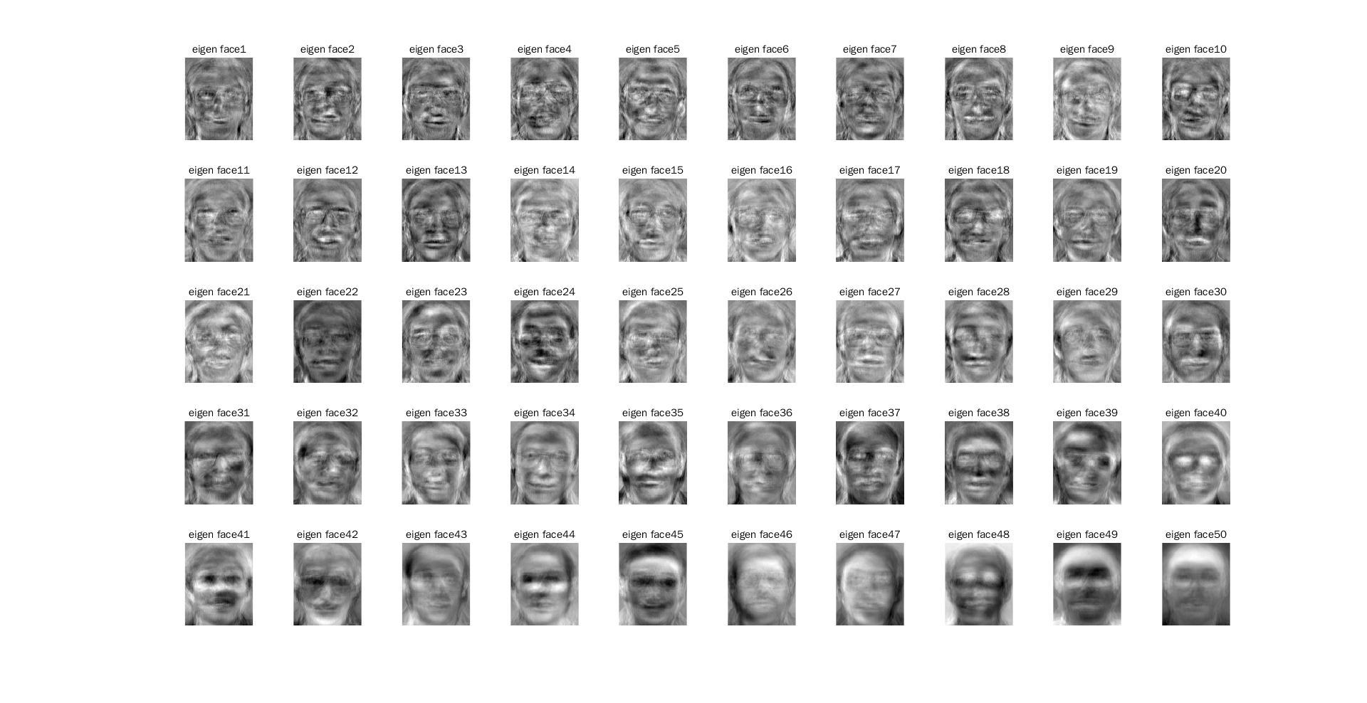 eigen_faces.jpg