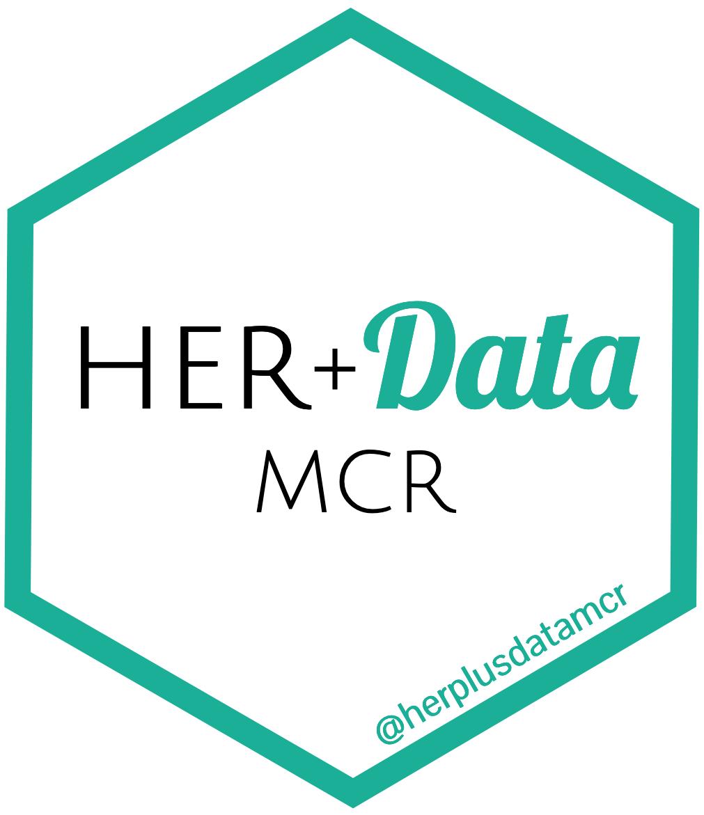 HER+Data Manchester logo