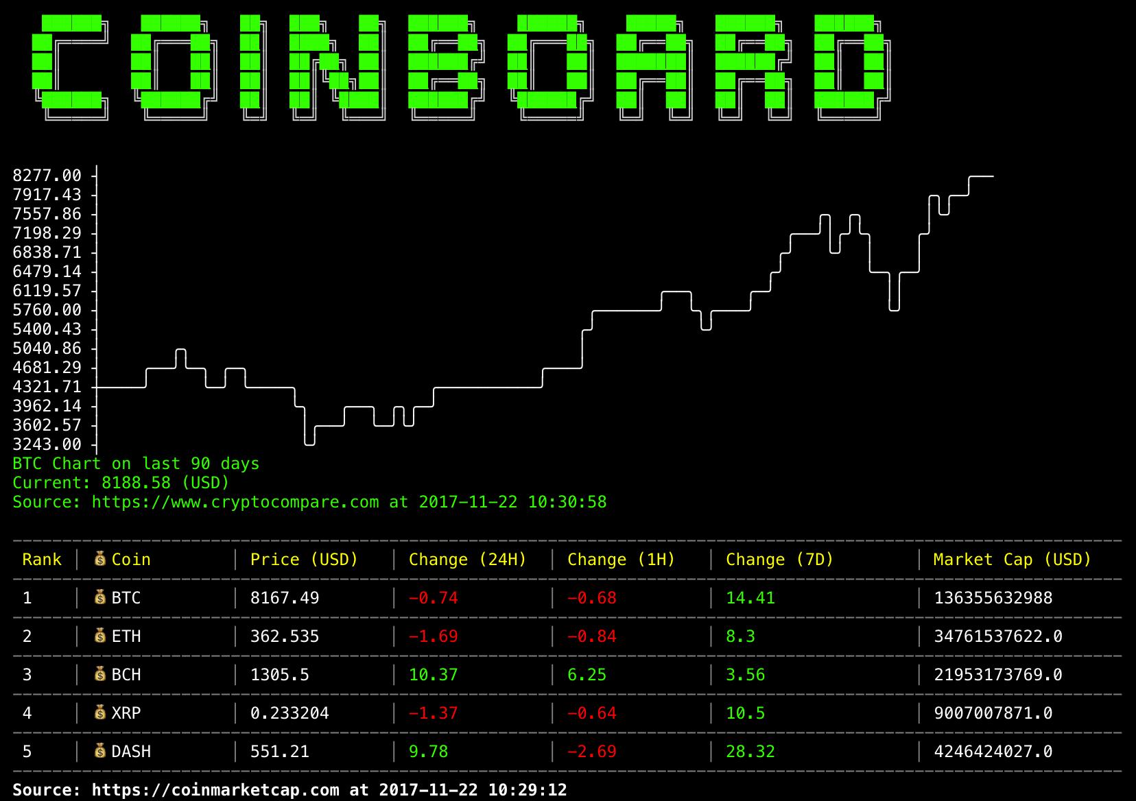 npm bitcoin bitcoin exchange confronta