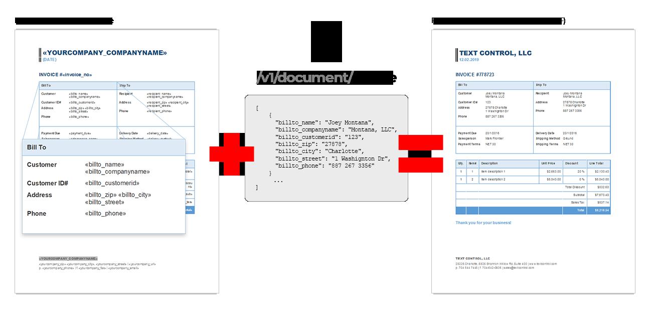 Concepts: Merging Templates - ReportingCloud Docs