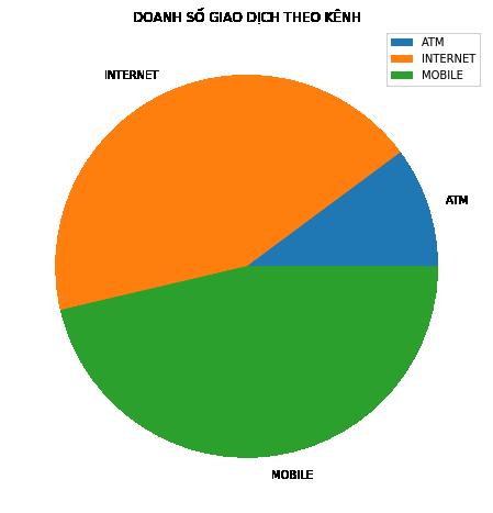 phân tích dữ liệu