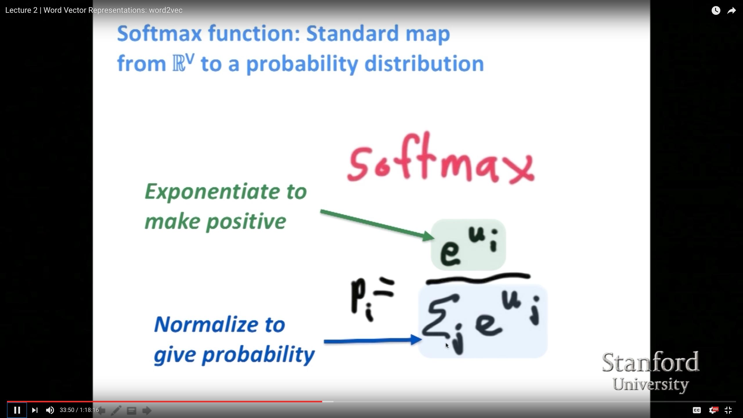 softmax illustrated