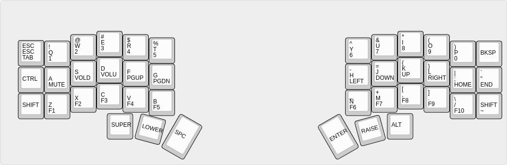 helidox layout
