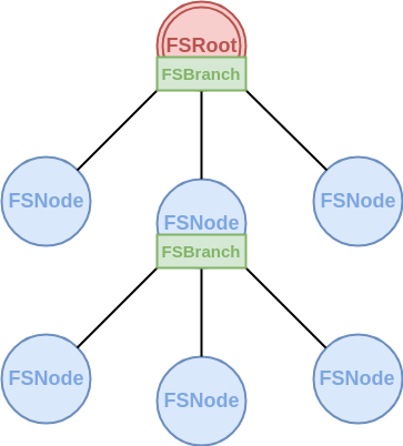 Recursive React tree component implementation made easy - The Guild Blog