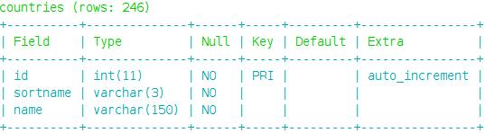 database info commandline