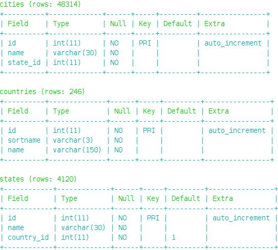 Schema information in tabular form