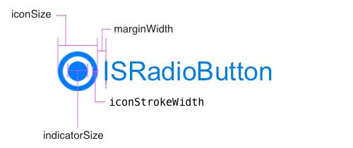 ISRadioButton