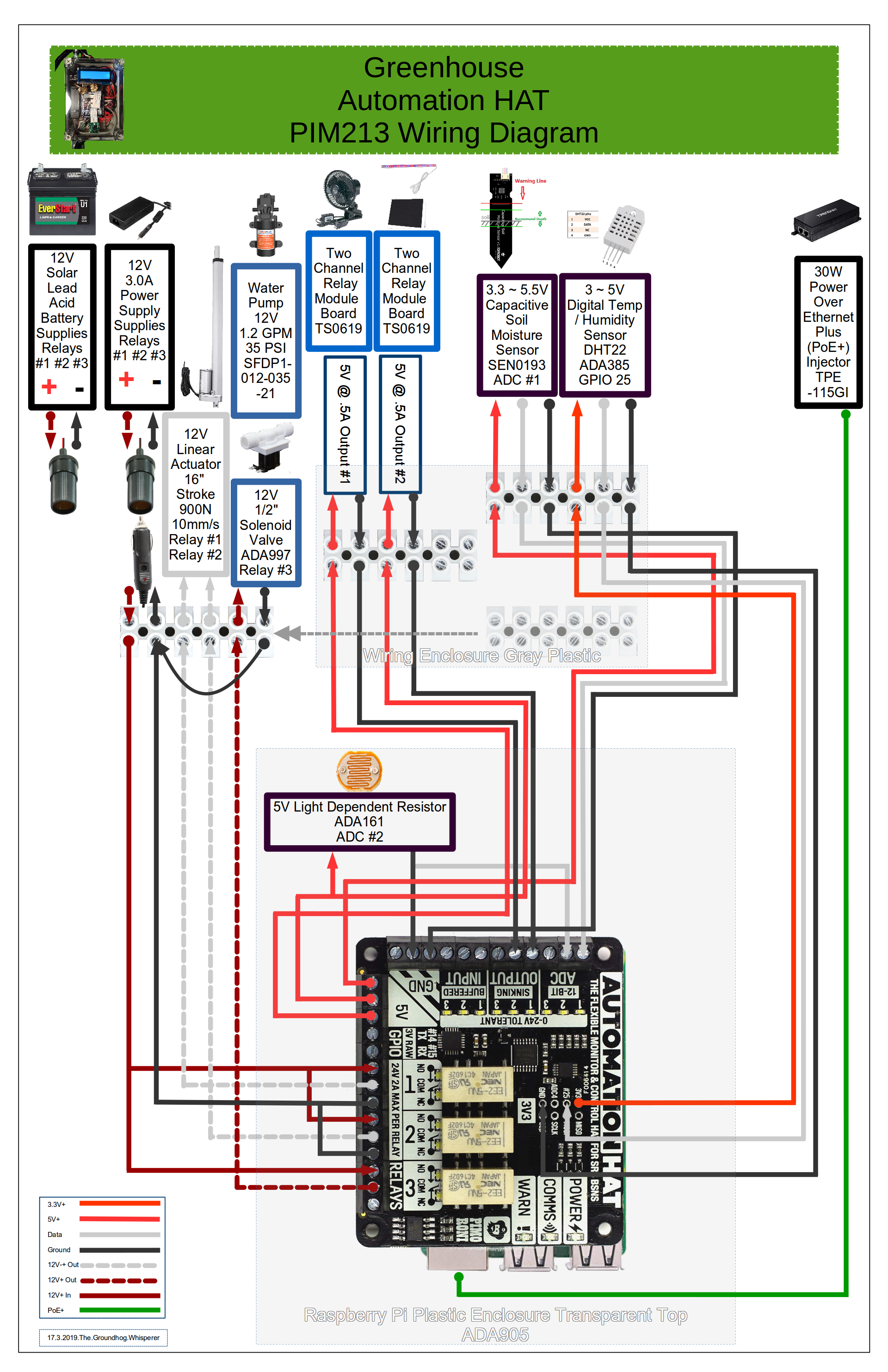Lutron Dv-603P Wiring Diagram from raw.githubusercontent.com