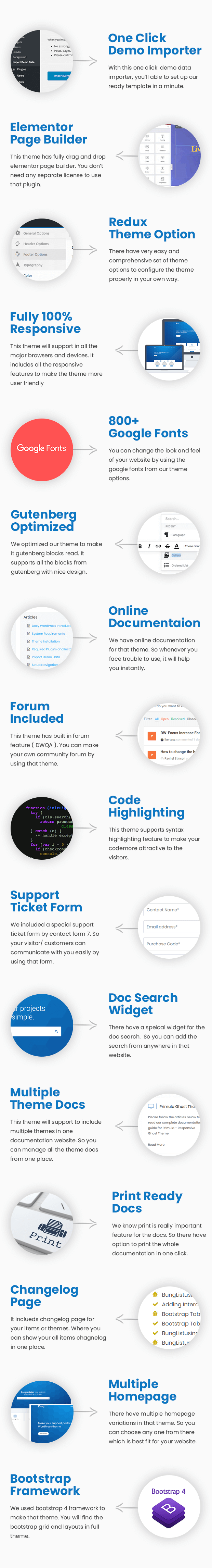 Doxy - Multi-Purpose Online Documentation, Knowledge Base WordPress Theme - 1