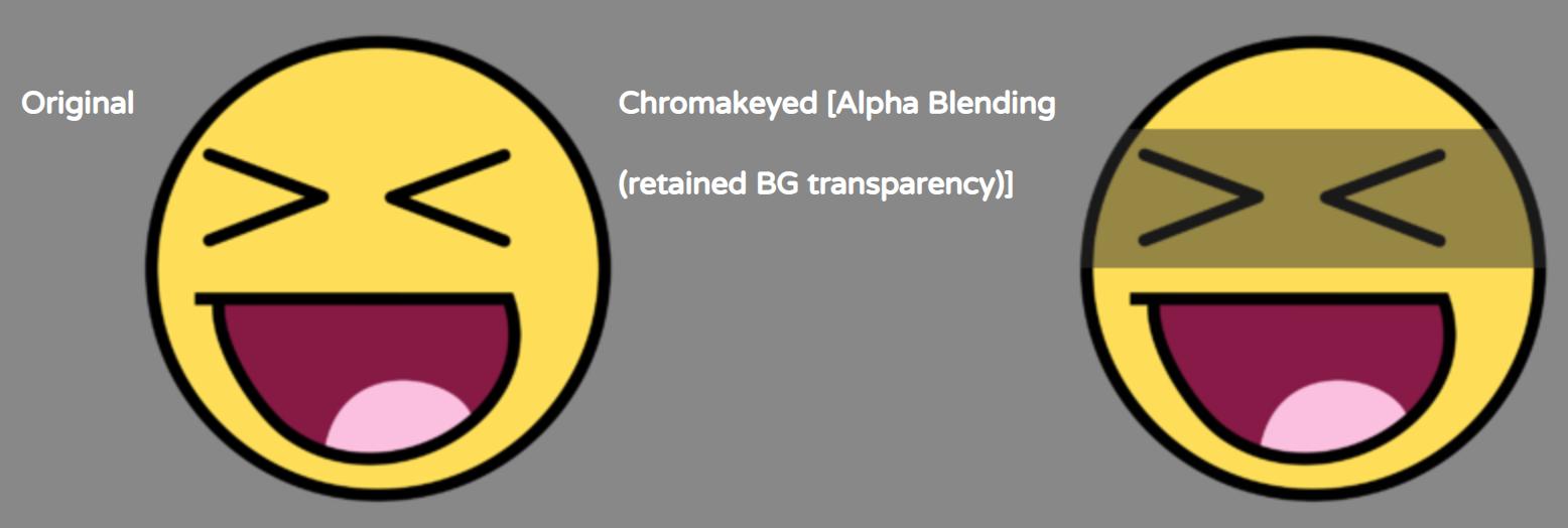 Alpha Blend, Retained BG Transparency