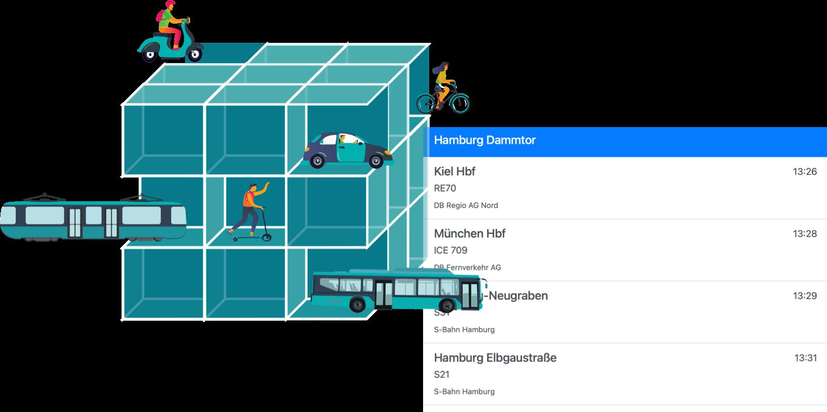 Mobilitybox example