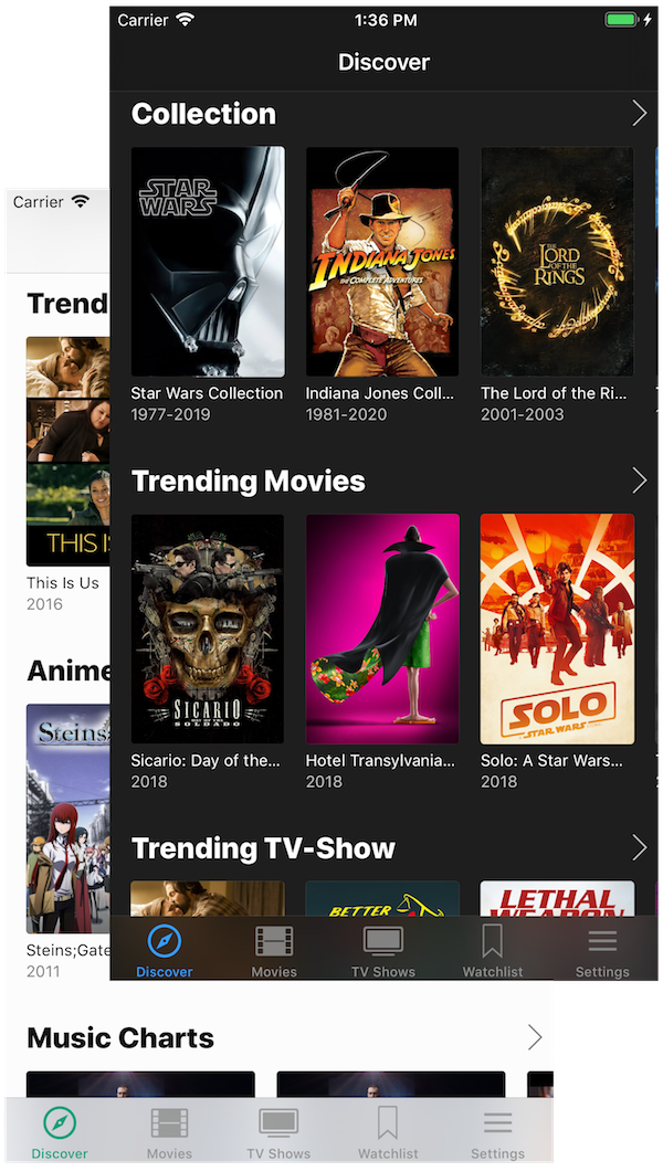 MediaBox HD- The Best Entertainment App For You And Your