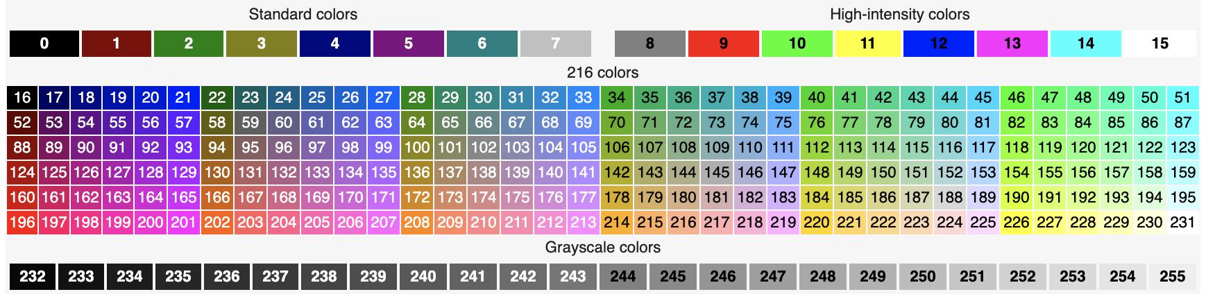 ANSI256 color pallette
