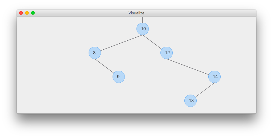 GitHub - thiagodnf/tree-data-structure: Trees as Abstract