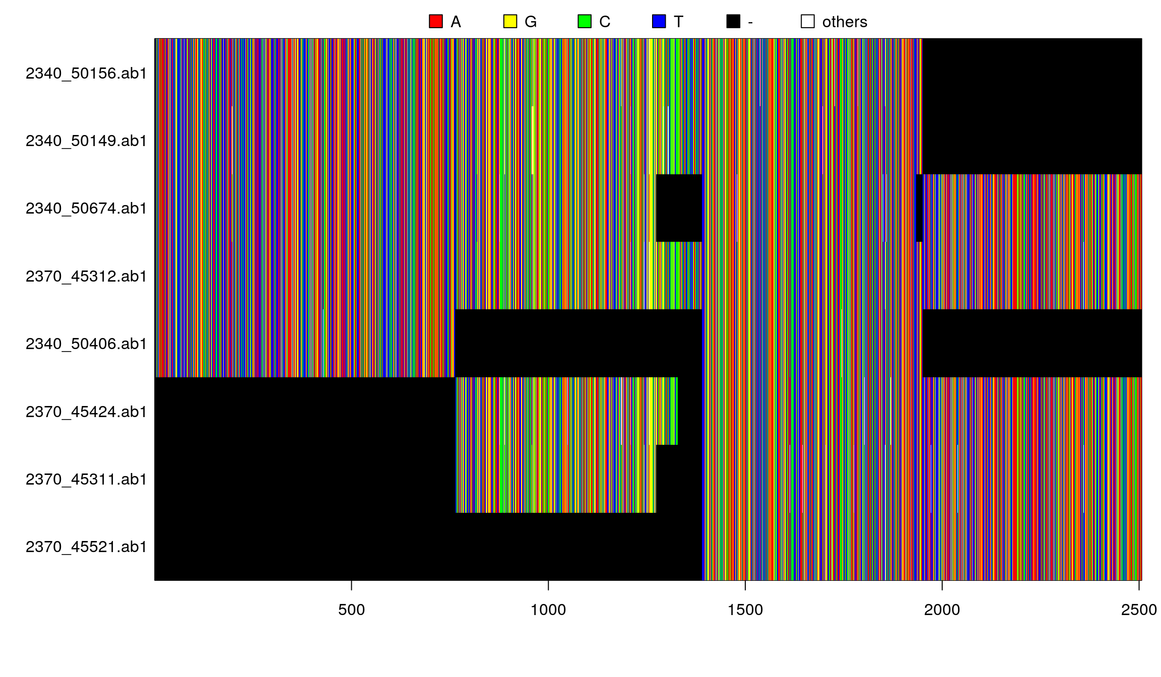 plot of chunk concat