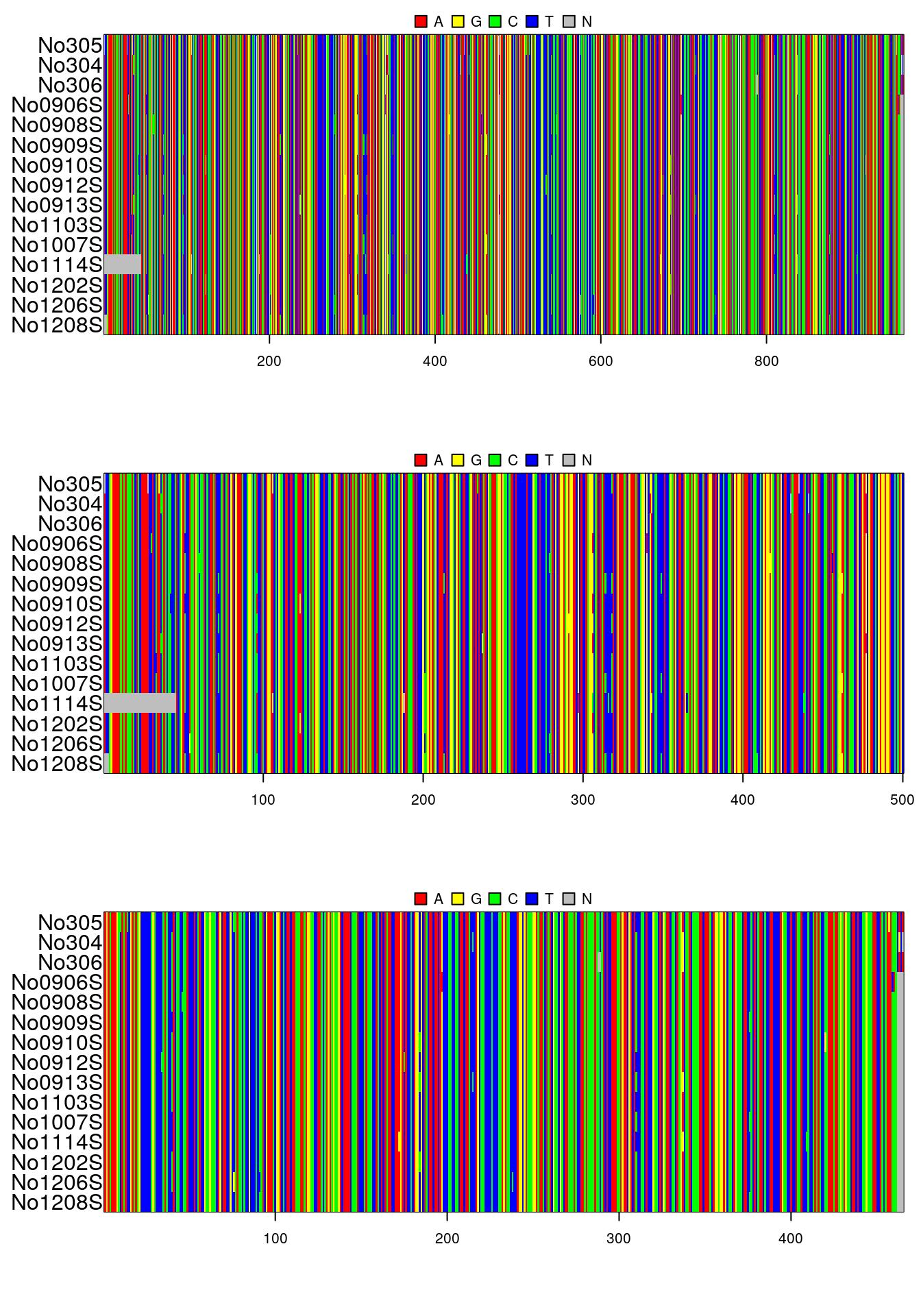 plot of chunk multidnaclass