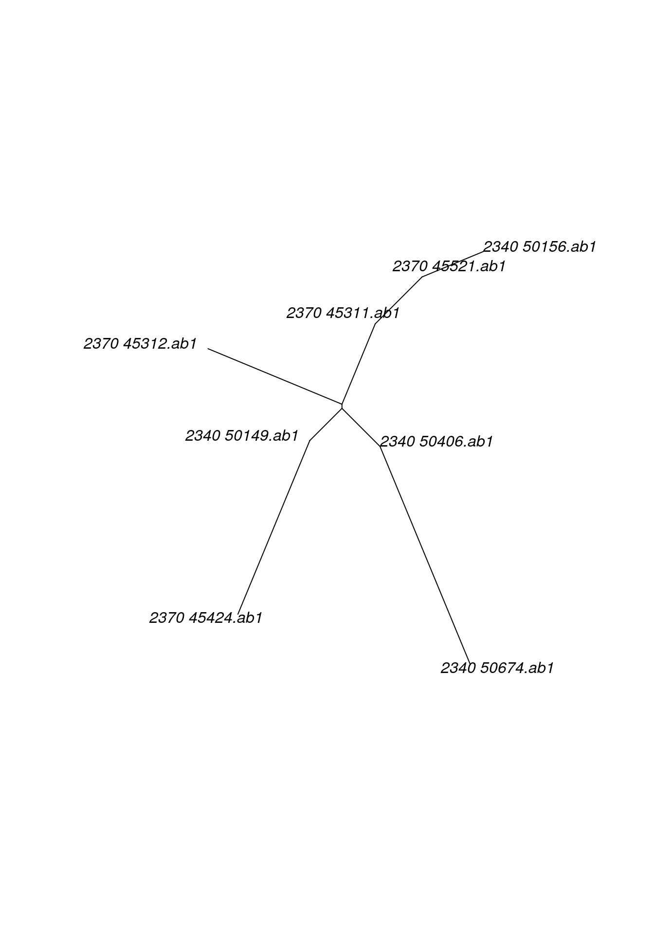 plot of chunk plotPhyloSingle