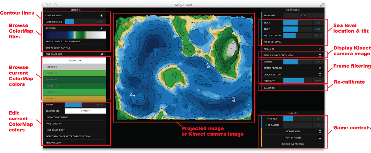 View of the interface to use the Magic Sandbox