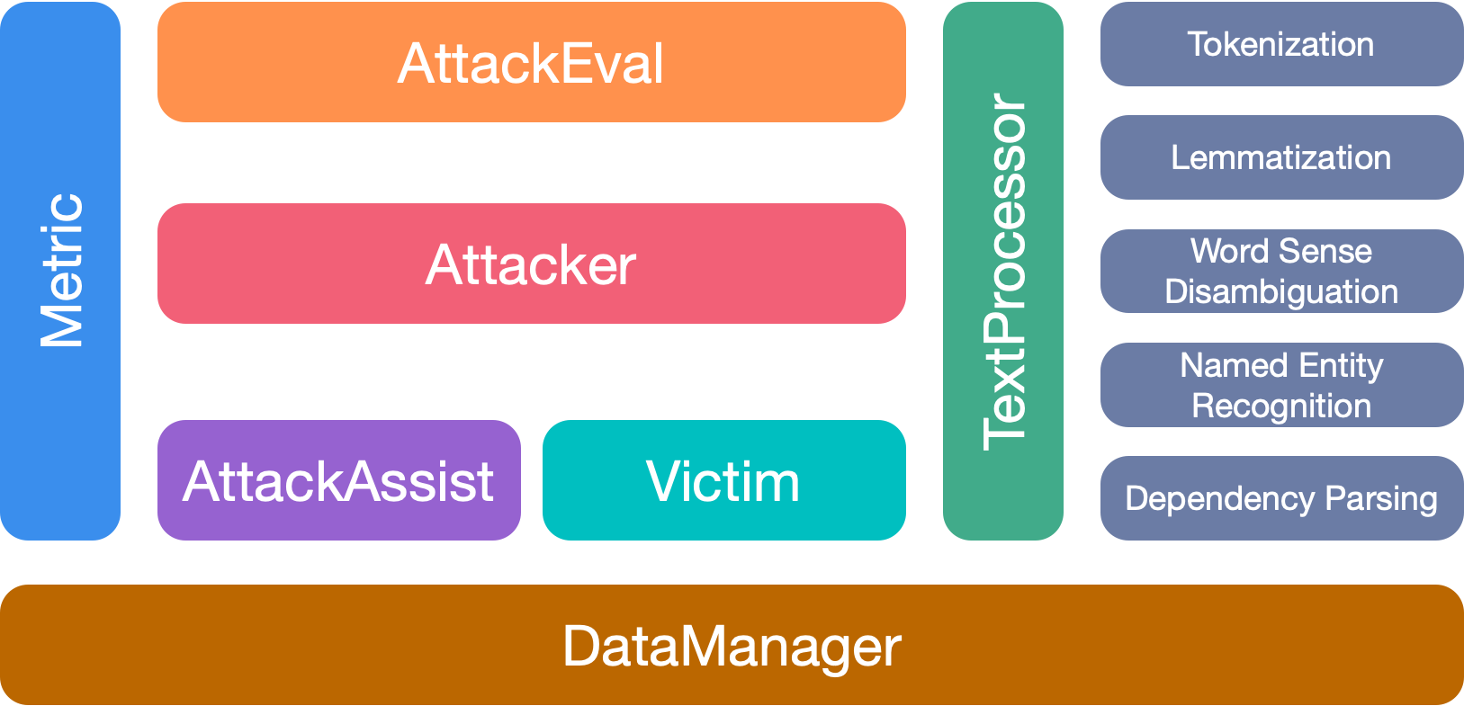toolkit_framework