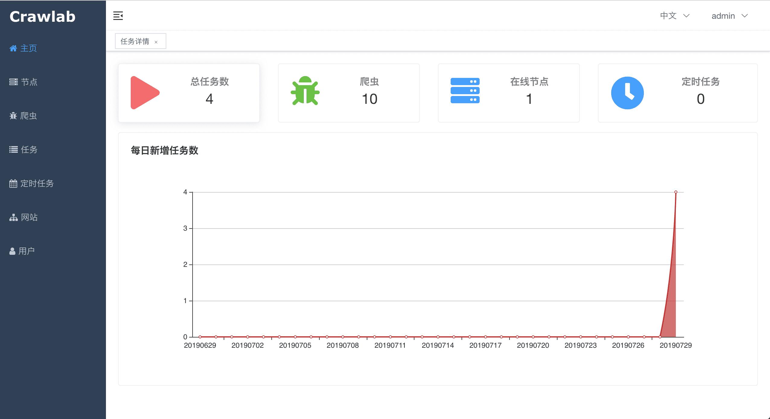 Crawlab 基于Celery的爬虫分布式爬虫管理平台,支持多种编程语言以及多种
