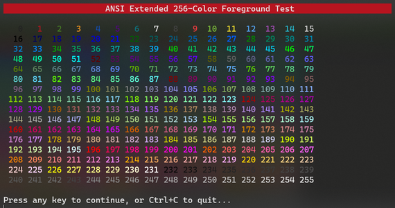 Dart console ANSI color demo screenshot