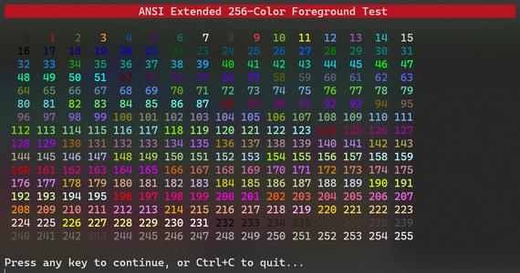 Dart console ANSI color demo screenshot