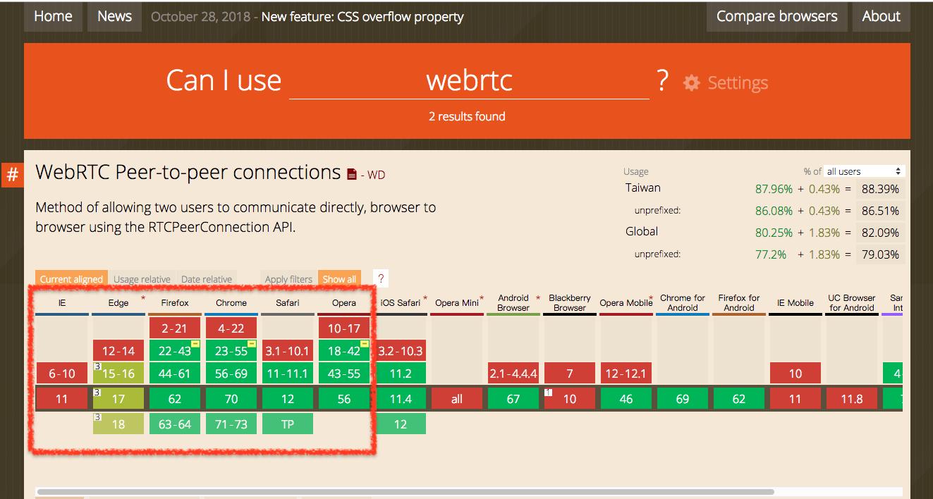 Can I use_WebRTC_desktop