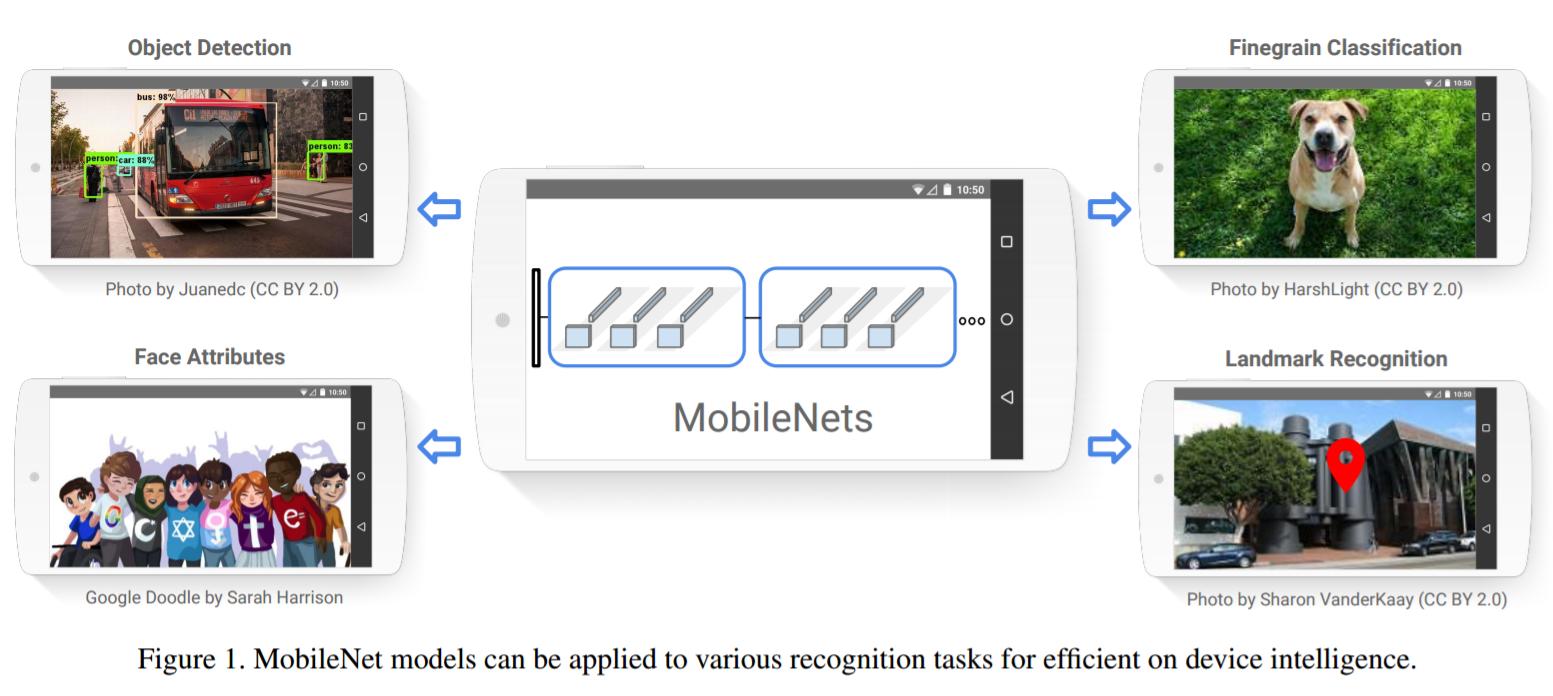 mobilenets