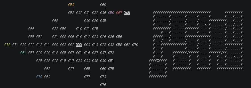 Screenshot of Multiple Level Generators