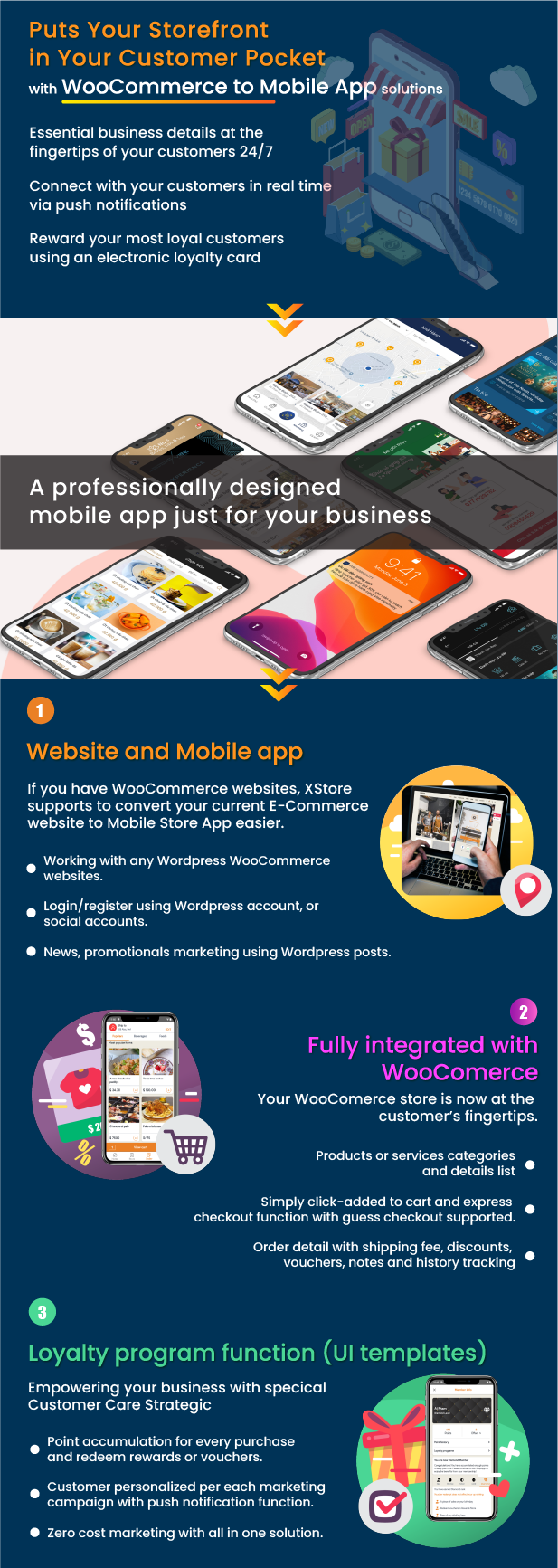 XStore - Universal mobile store application for WooCommerce - 2