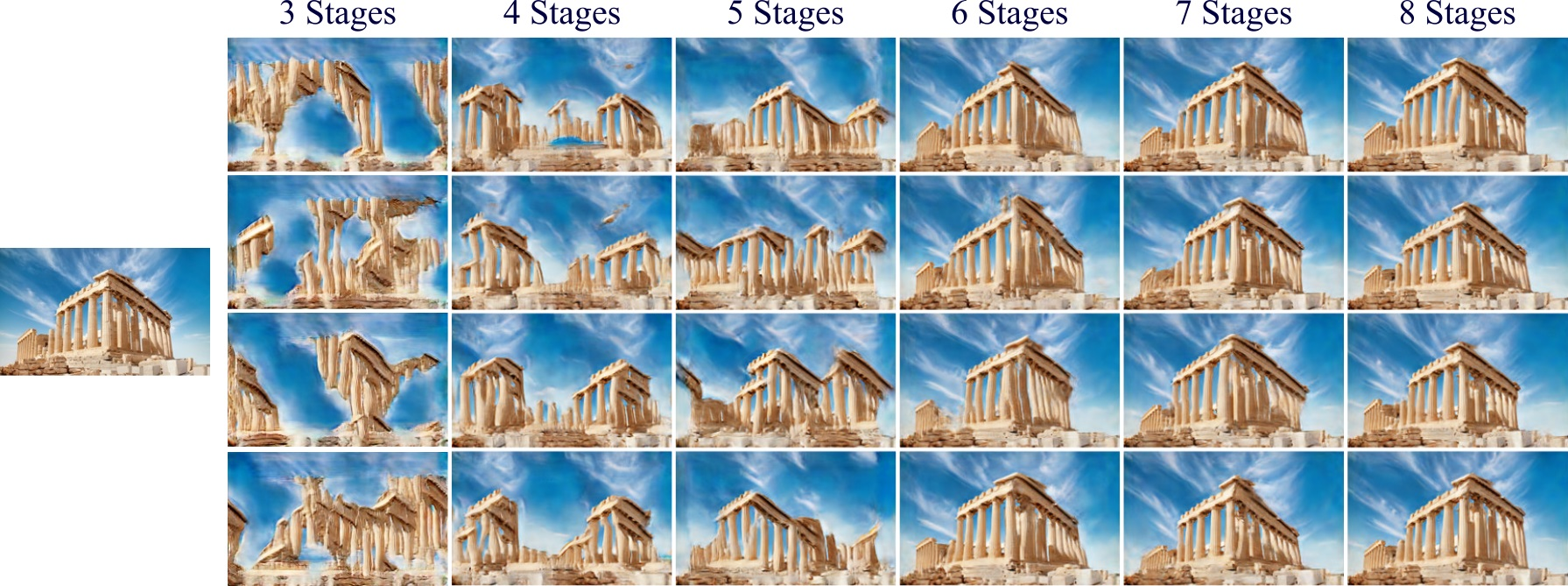 Trained Stages Visualization