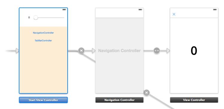 storyboard_navigation