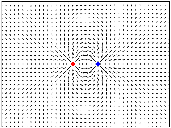 electric field vector diagrams  vector  auto parts catalog