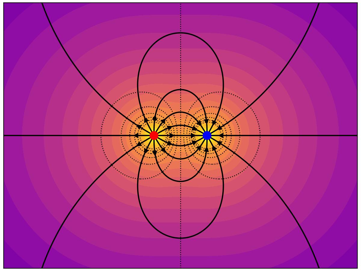 GitHub - tomduck/electrostatics: Electrostatic field line
