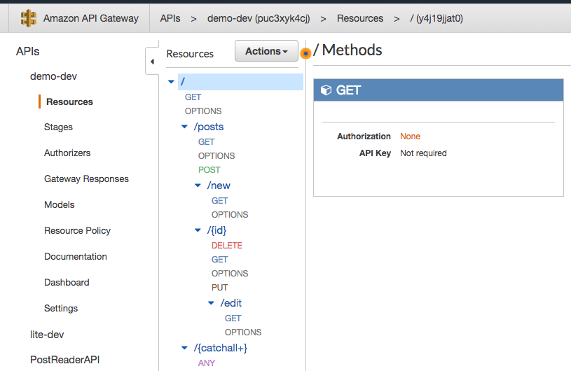API Gateway Resources generated from routes in AWS console