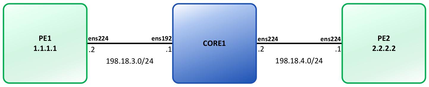 Basic VM Configuration
