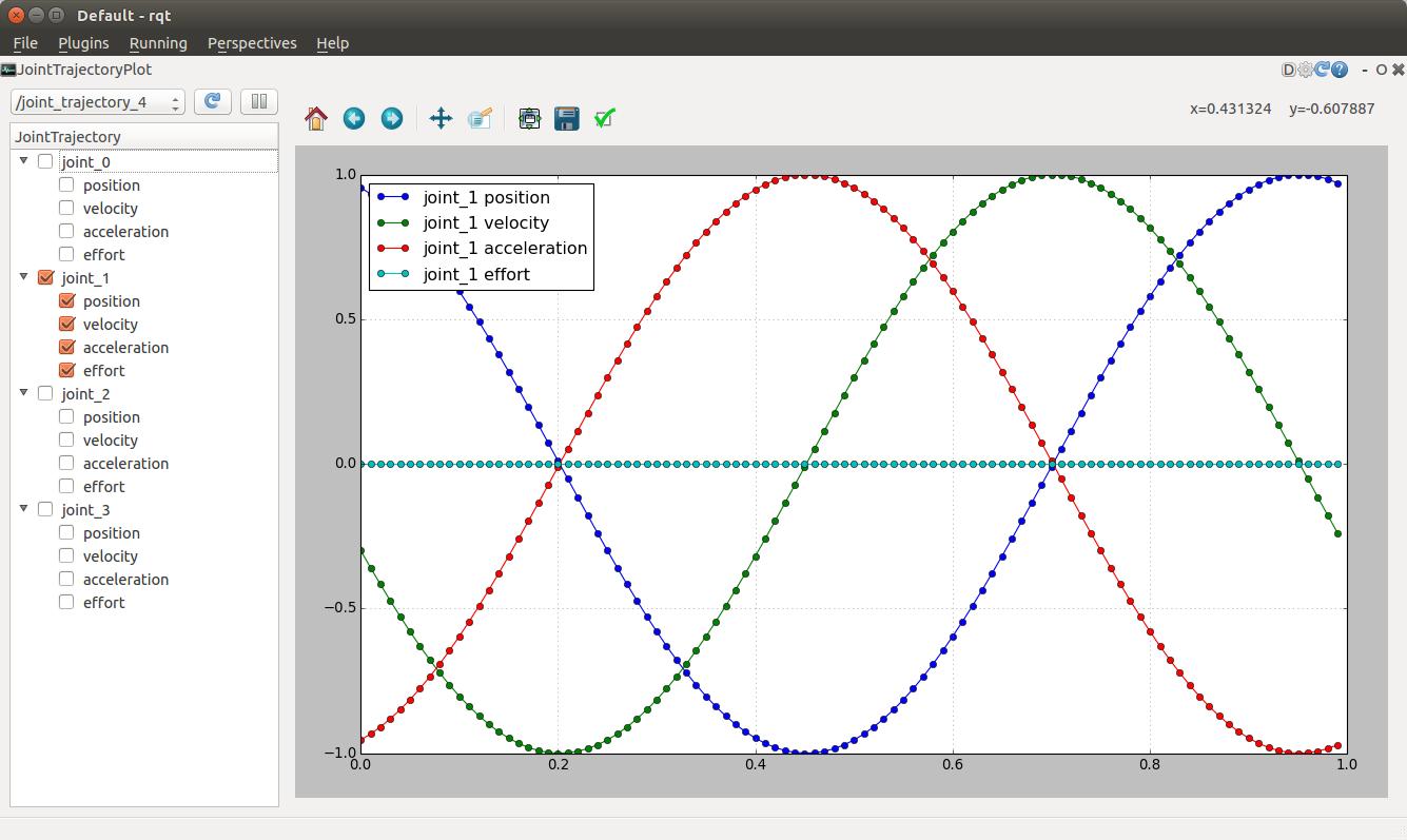rqt joint trajectory plot