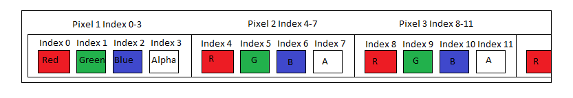 pixeldataimage