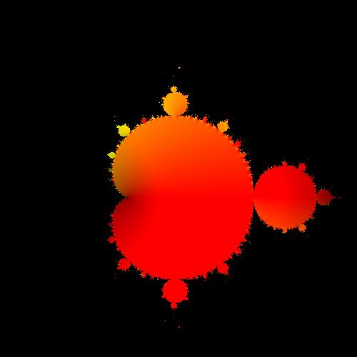 mandlebrot example
