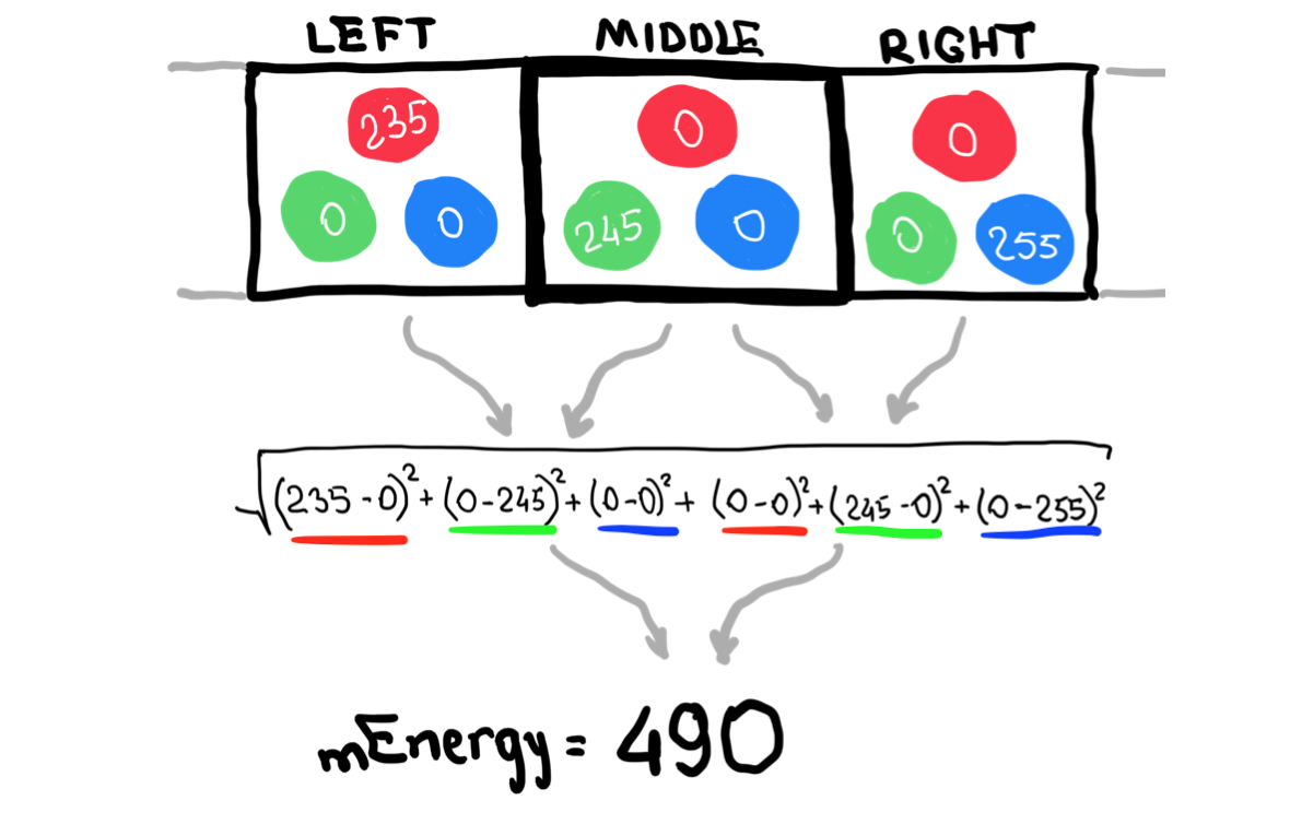 Example of pixel energy calculation
