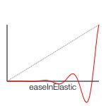 easeInElastic